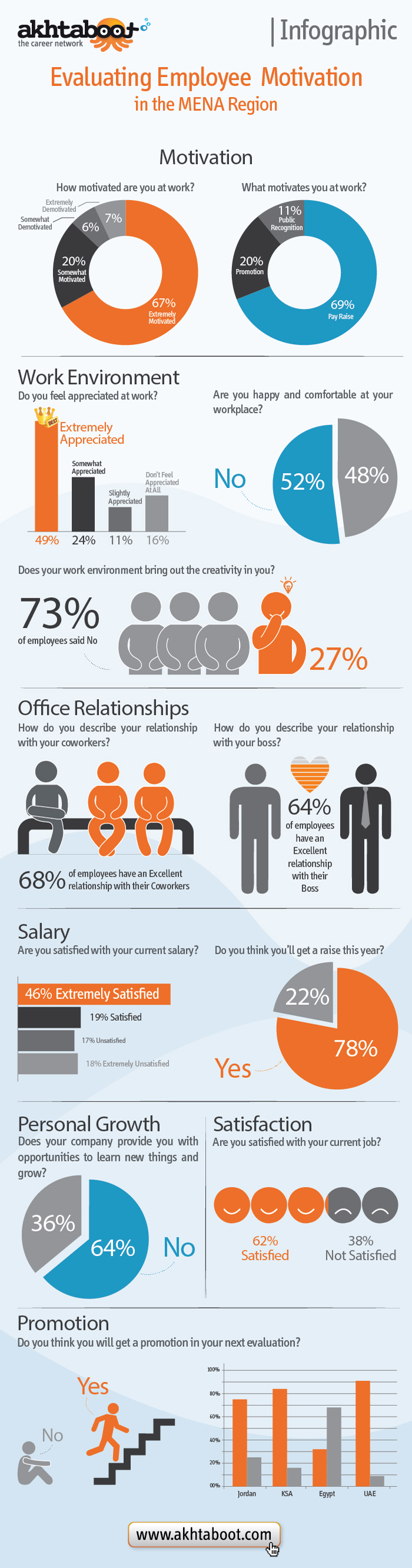 infographic_2013-Q2
