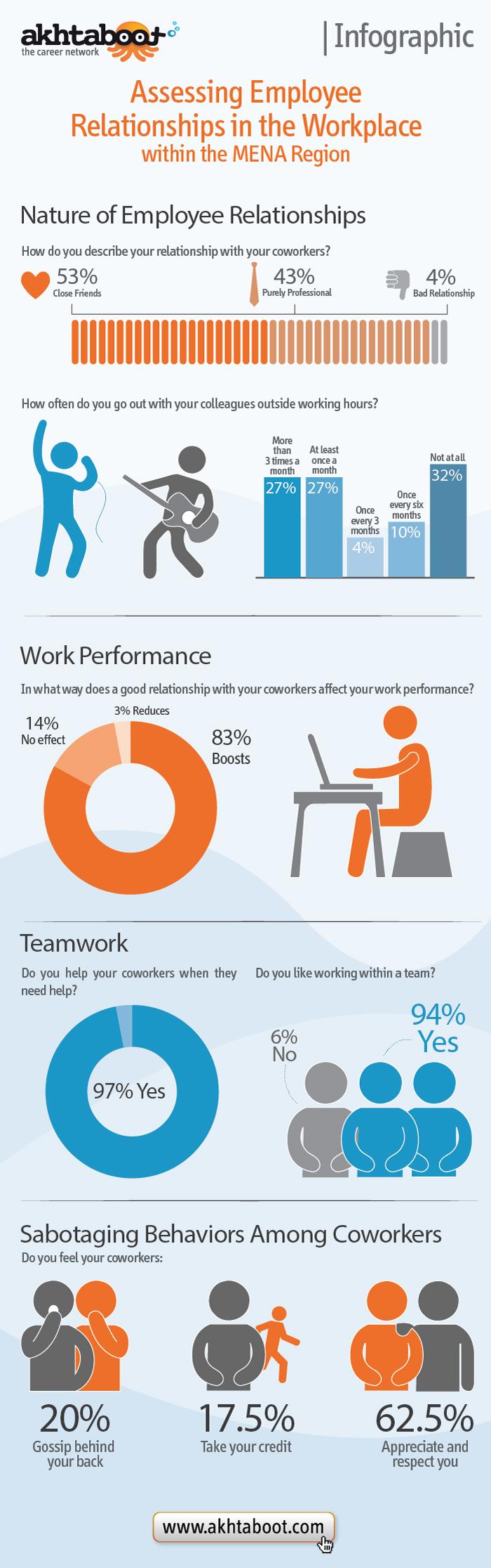 infographic_2013-Q3