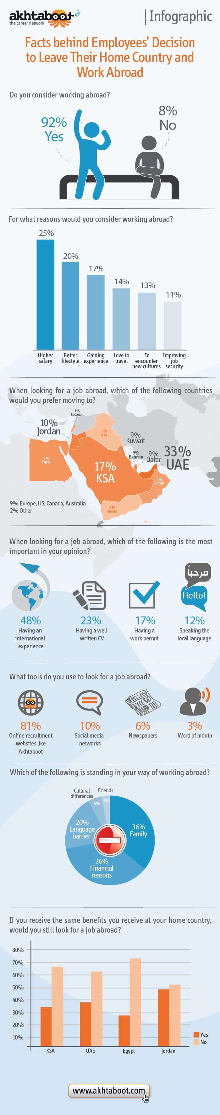infographic_2013-Q4