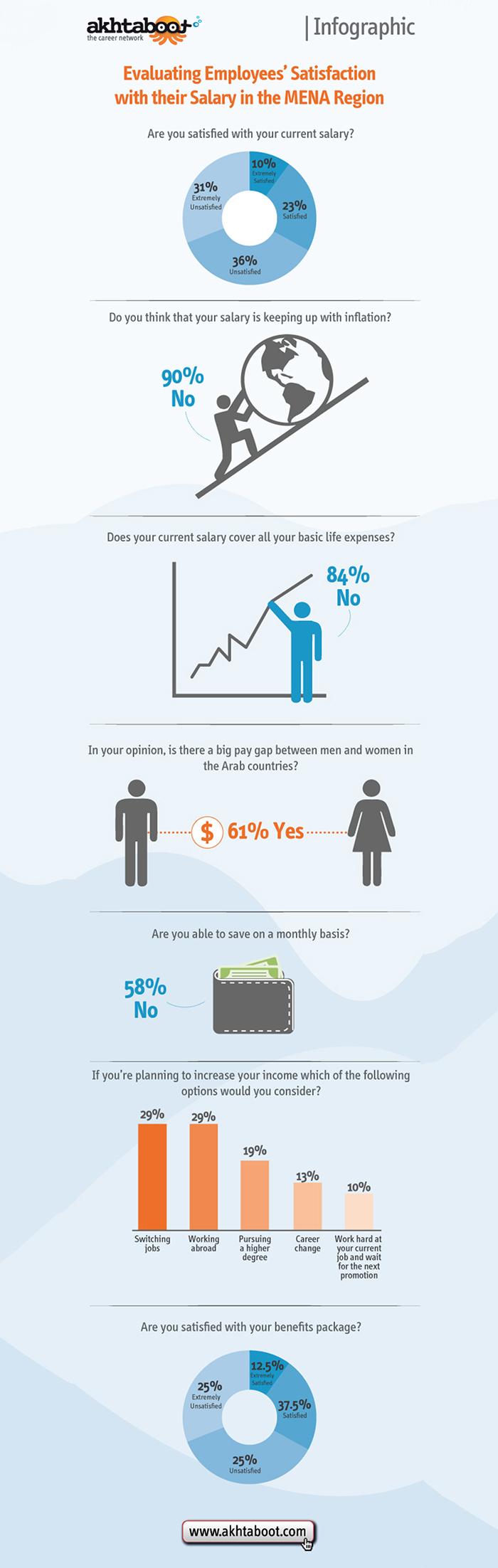 infographic_2014_Q1