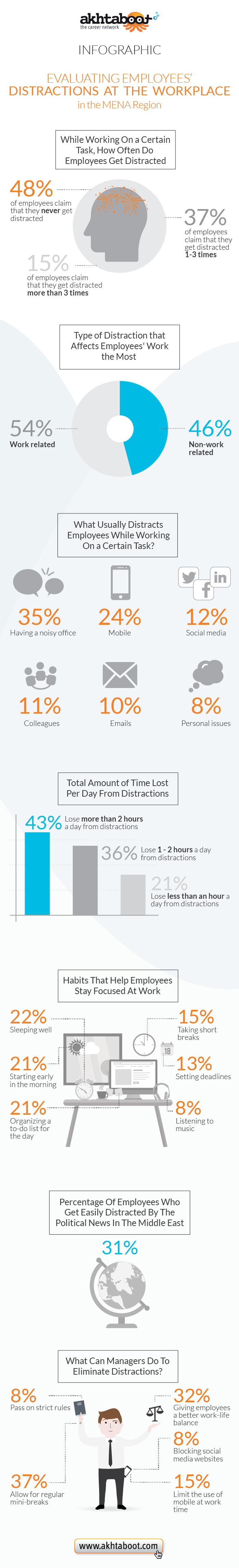 infographic_2015_Q2