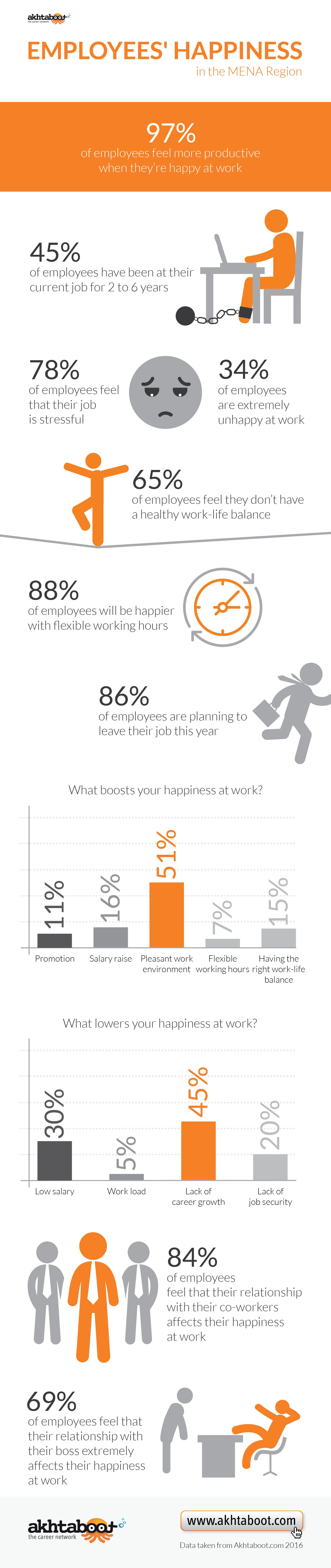 infographic_2016_q2
