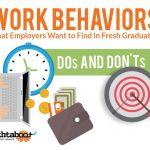 Work Behaviors That Employers Want to Find in Fresh Graduates