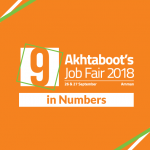 Akhtaboot's 9th Job Fair 2018 in Numbers